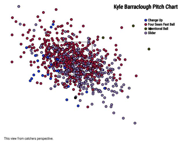 Kyle Barraclough